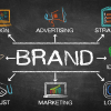 Branding - Creating and Managing Your Corporate Brand - Distance Learning CPD
